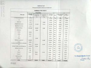 2016-17 Q3 Audited Financial Report | Samridhdhi Trust